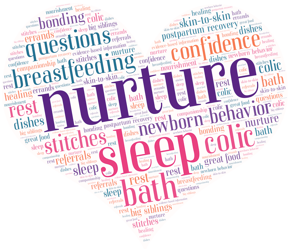 postpartum doula word cloud michigan tennessee